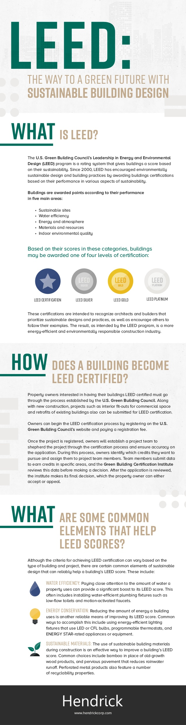 leed-sustainable-building