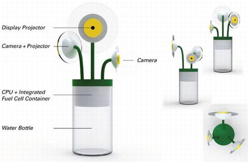 Power Flower PC concept for a green geek