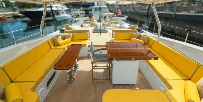 Most Sustainable Yachts in The Market